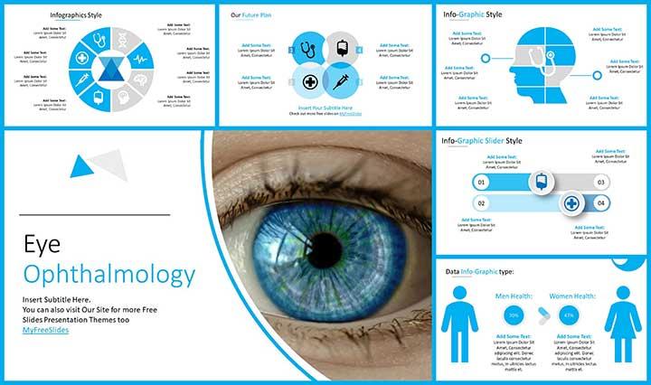 Eye Ophthalmology Medical Google Slides Theme Myfreeslides