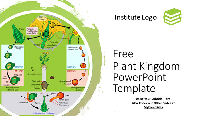 free-plant-kingdom-google-slides-theme