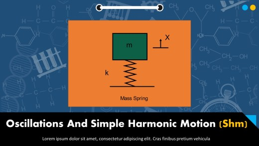 Oscillations And Simple Harmonic Motion Presentation