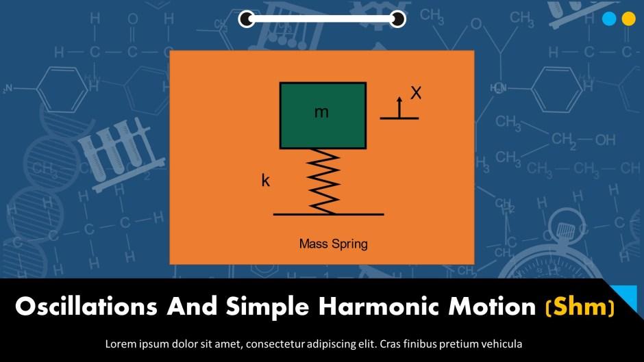 Oscillations And Simple Harmonic Motion Presentation