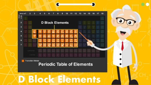 D Block Elements Powerpoint Template And Google Slides