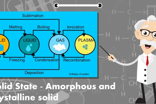 Solid State - Amorphous And Crystalline Solid Presentation Template
