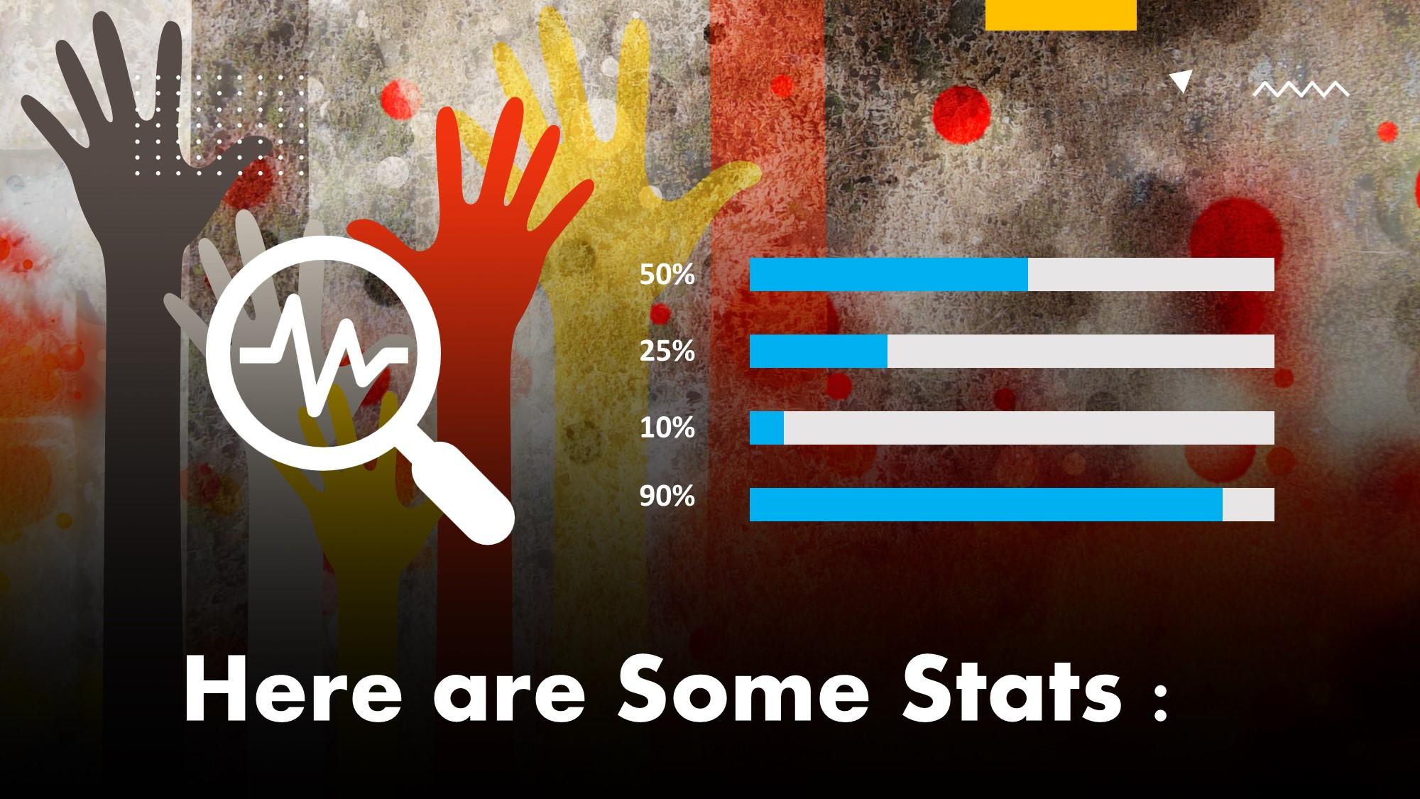 percent stats slide