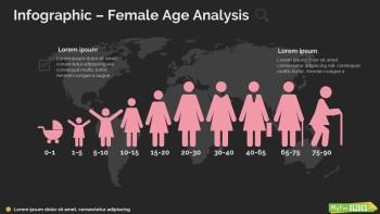 Female Age Analysis Infographic-dark