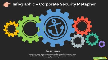Corporate Security Metaphor Slide Dark Version