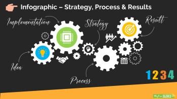 Strategy, Process & Results Slide Dark Version