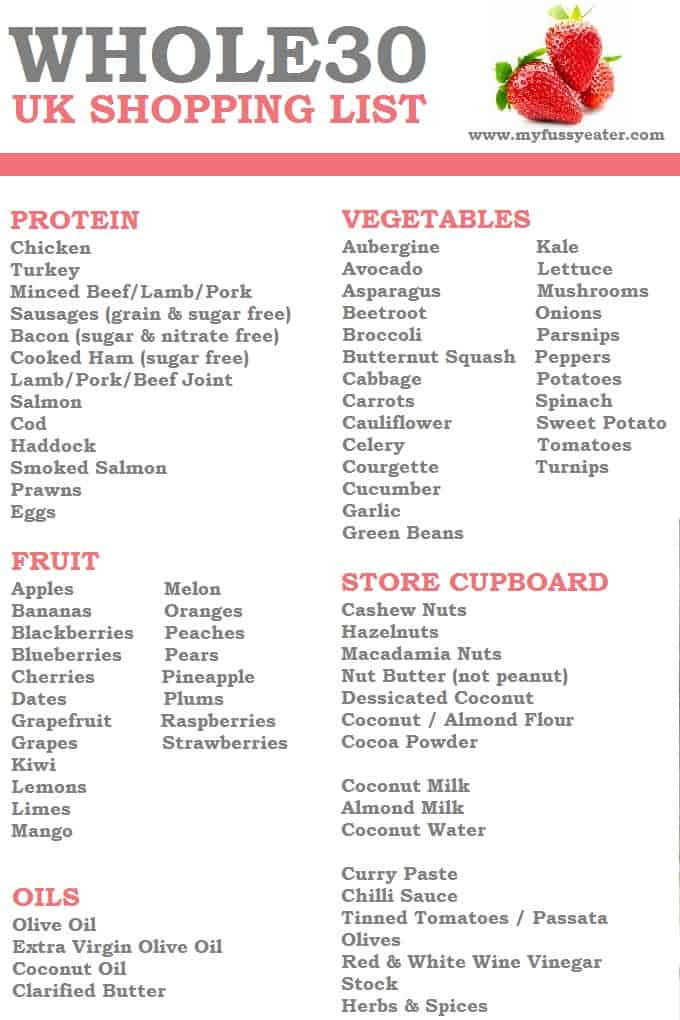 gt whole30 shopping list printable version click for details