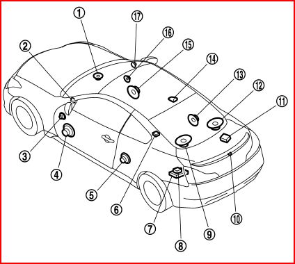 car sub wiring diagram 3 phase generator how many watts does the bose system have? - myg37