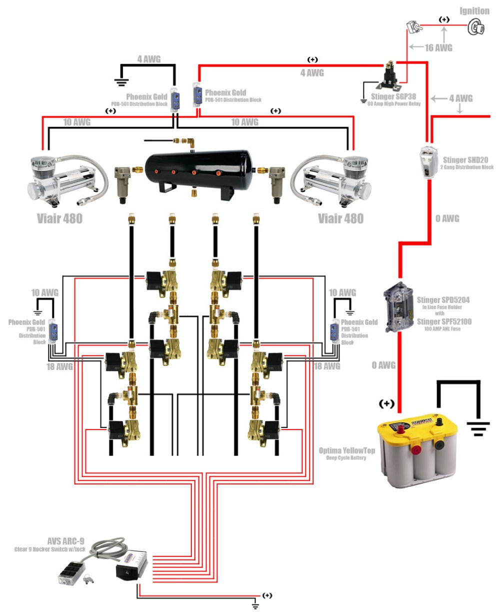 medium resolution of jeep air suspension wiring harness diagram wiring diagrams scematic air lift wiring diagram air bag control systems schematics