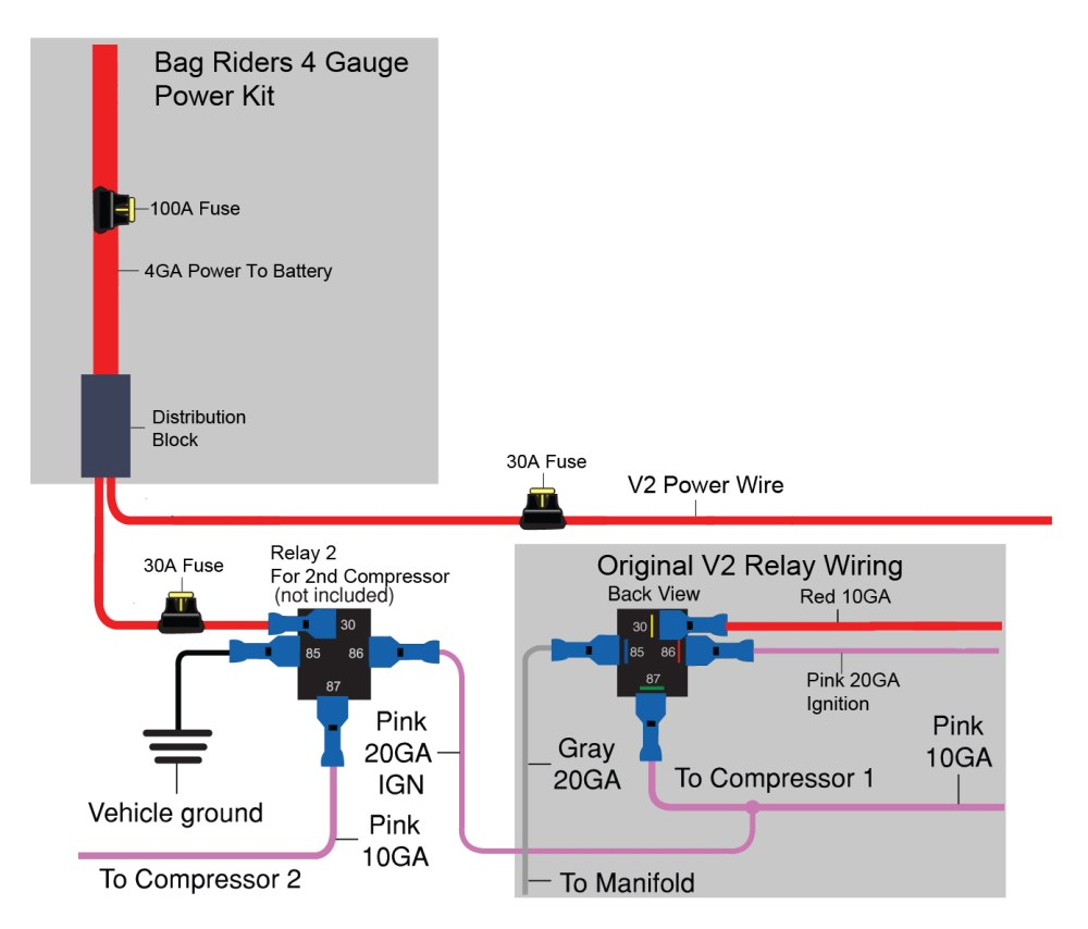 medium resolution of air lift wiring diagram wiring diagrams uas bags install myg37