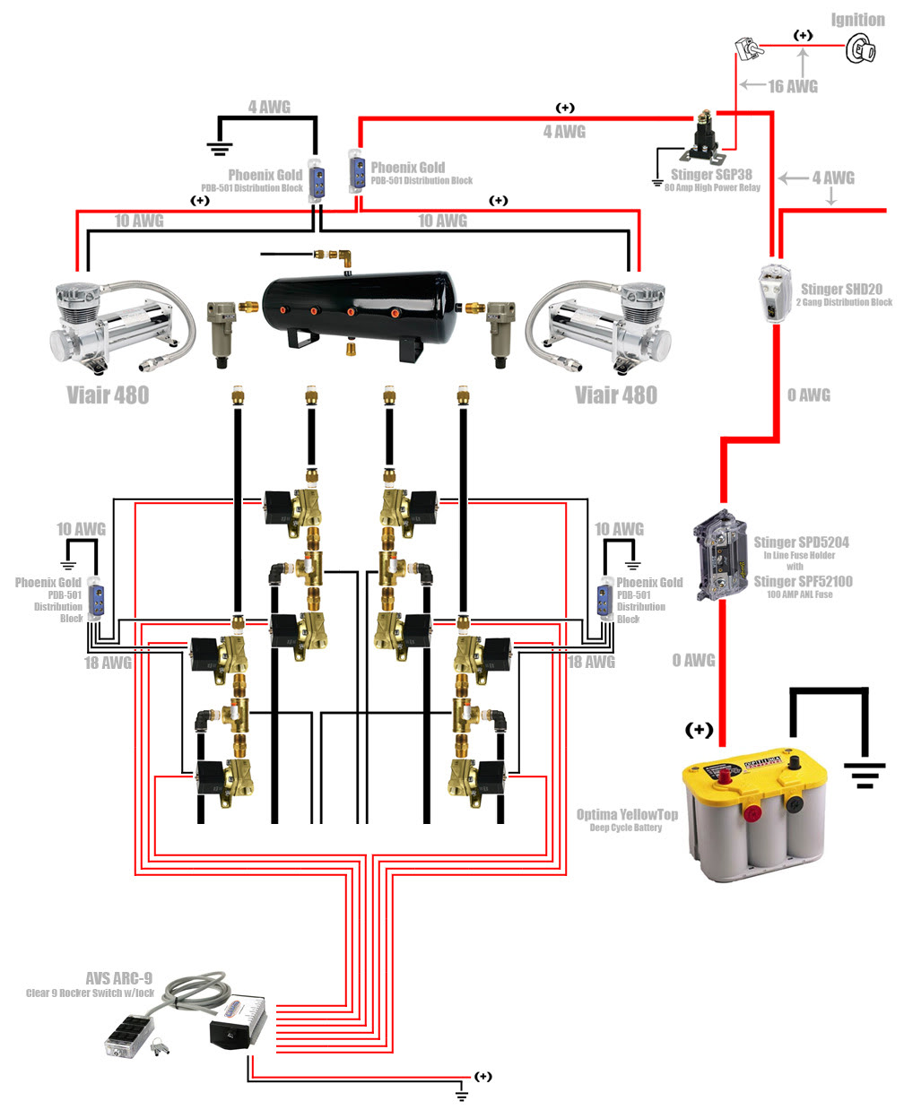 112076d1431716929 uas bags install compressor_wiring2?resize=665%2C817 viair 480c wiring diagram viair wiring diagrams collection viair 380c air compressor wiring diagram at reclaimingppi.co