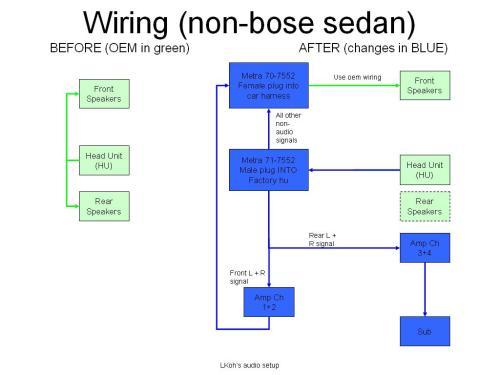 small resolution of name wiringchartnonbosesedanrev1 jpg views 2048 size 64 2 kb