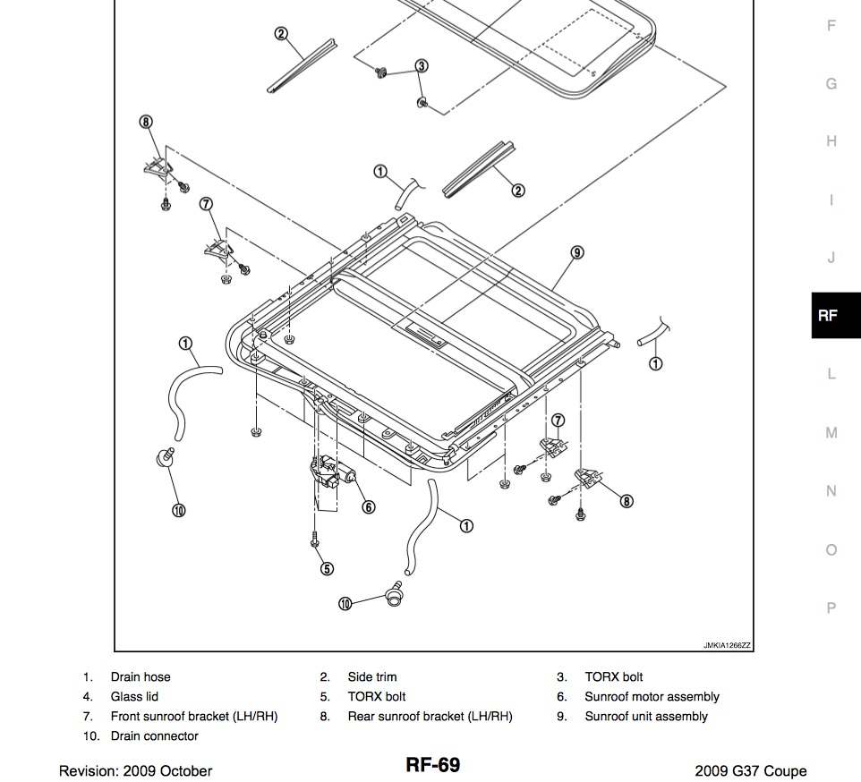 Trying to locate the sunroof drains for a 2009 g37 coupe