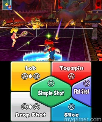 cumbersome controls Mario Tennis Open (3DS) Review Mario Tennis Open (3DS) Review Mario Tennis Open Controls
