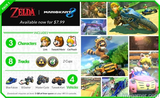 This is what is available right now in Pack 1 Mario Kart 8 DLC Pack 1 Review Mario Kart 8 DLC Pack 1 Review Mario Kart 8 DLC Tracks