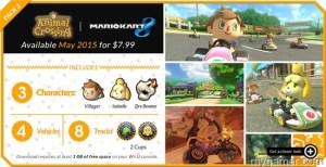 Mario Kart 8 DLC Tracks2May15