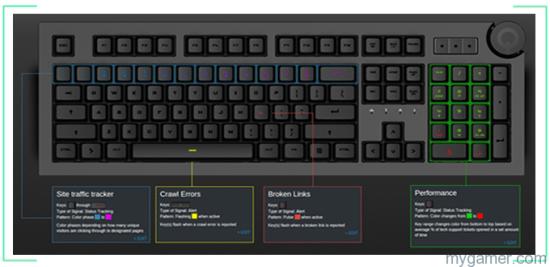 Das Keyboard 5Q overhead Das Keyboard Wants To Connect Your Keyboard To the Cloud Das Keyboard Wants To Connect Your Keyboard To the Cloud Das Keyboard 5Q overhead