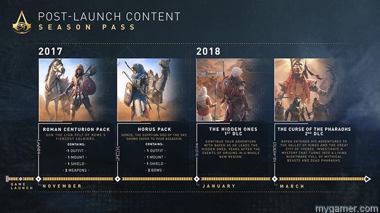 assassin's creed origins dlc details revealed Assassin's Creed Origins DLC Details Revealed Assassin Creed Origins DLC Season pass