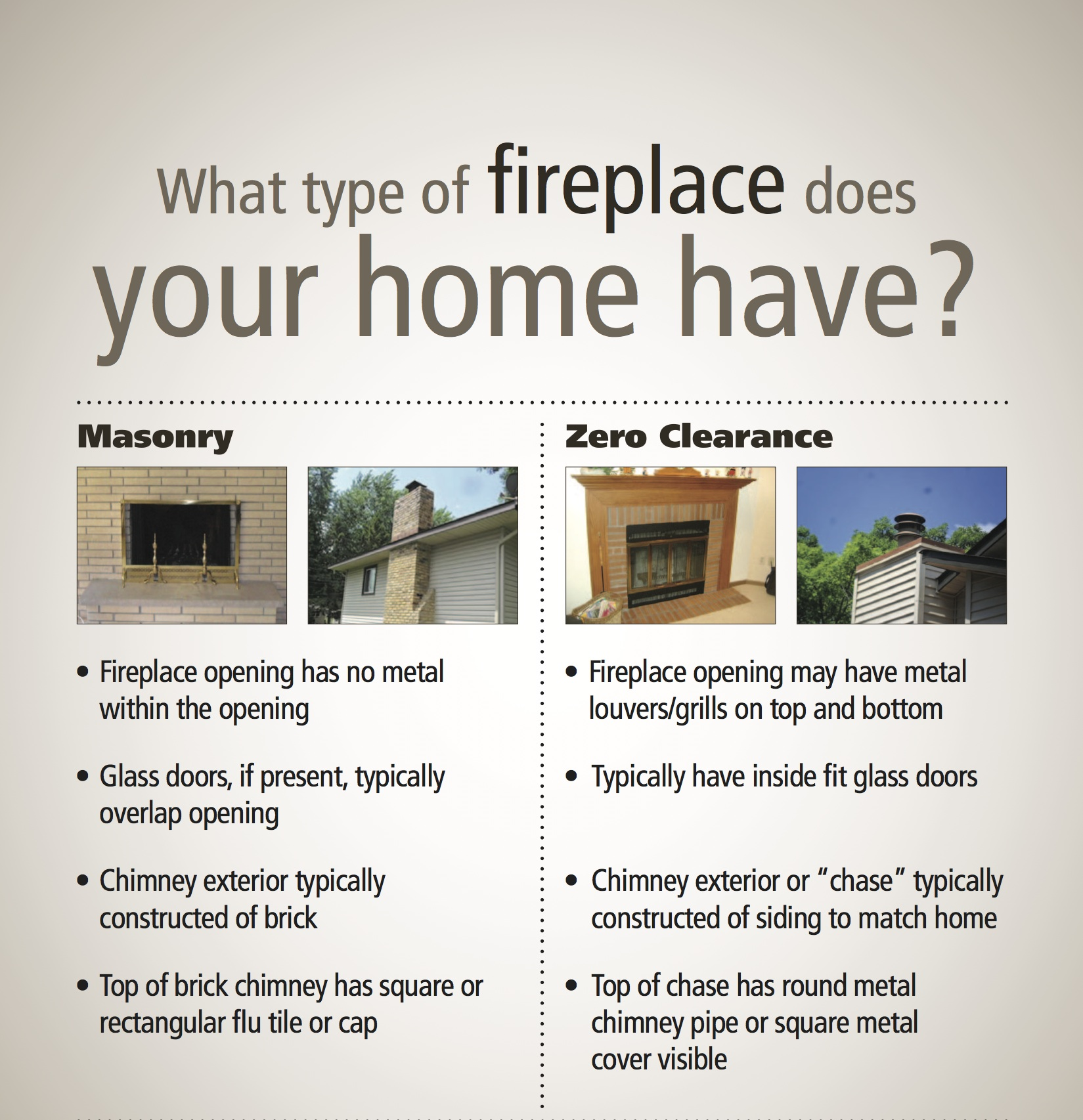 What Type Of Gas Fireplace Do You Have