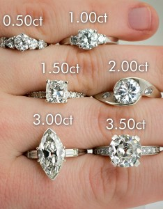 Diamond carat size comparison on hand also buying guide the    learn about color cut rh mygemologist