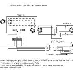Jvc Kd R200 Wiring Diagram 2 Water Pump Pressure Switch Car Stereo S19 Library Avx2 Installation Swi Z 1988 300zx Steering Wheel