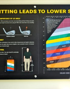 Ping nflight fitting giveaway also dot chart ganda fullring rh