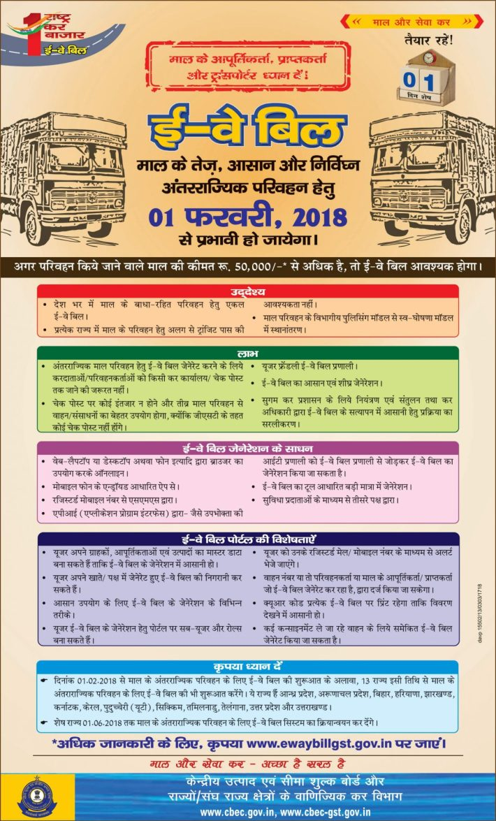 E-Way Bill Portal Hindi