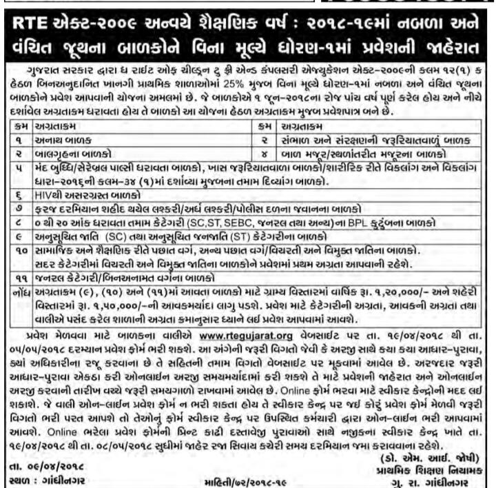 RTE Gujarat Admission 2018-19 Official Advertisement