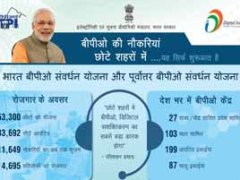 Indian BPO Promotion Scheme Job Portal