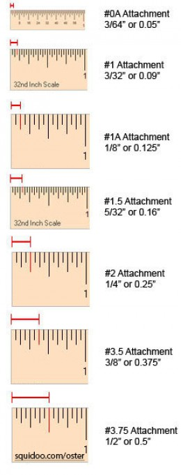 Hair clipper length measurements also do you know your guard sizes reviews rh myhairclippers