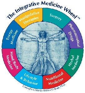 What is Integrative Holistic Medicine?