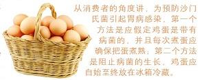 超市鸡蛋要冷藏,母子健康杂志文章,医生专栏