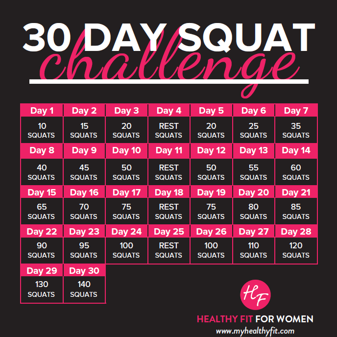 Image result for squat challenge