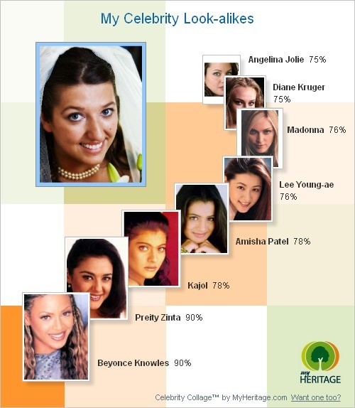 The Most Important Work: Celebrity Morph by MyHeritage