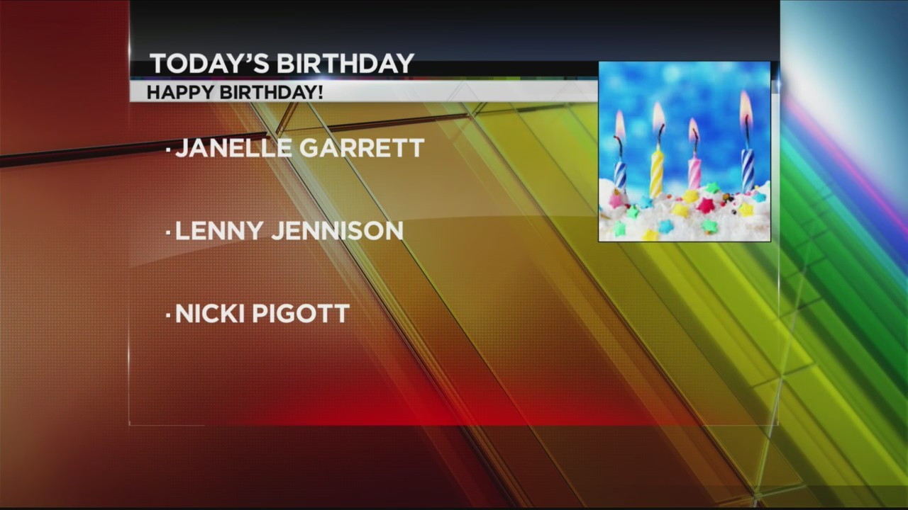 Today's Birthdays 10/16/2018