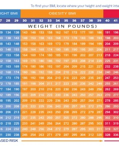 If your bmi is out of the normal range hmr can be  great option for weight loss research has shown that even modest also body mass index what   number rh hmrprogram