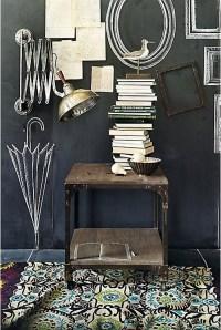 Chalkboard Paint Ideas for a Blast of Blackboard Dcor