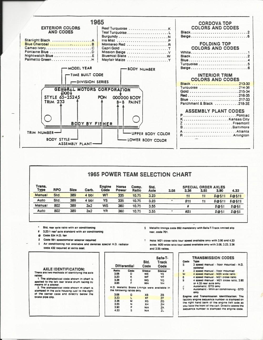 medium resolution of 1965 pontiac 389 engine diagram