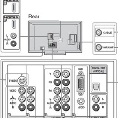 Vga To Component Wiring Diagram Rj45 Wall Plate Sony 40″ Bravia Xbr Lcd Flat Panel Hdtv (kdl-40xbr3) – My Home Theater Network