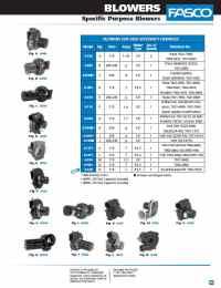 Carrier Furnace: Induction Motor Carrier Furnace