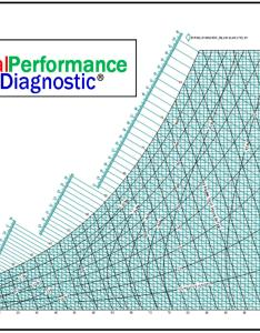 Heating also it   just science total performance diagnostic for the hvac industry rh myhvacperformance