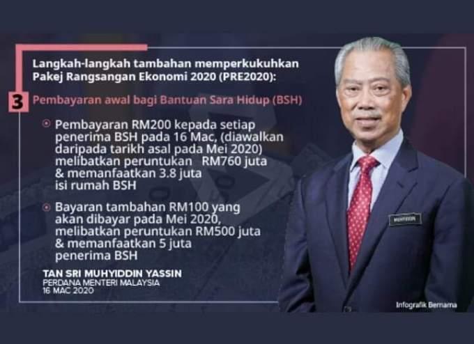 Semakan Dan Tarikh Bayaran BSH Tambahan RM100 & e-Tunai RM50