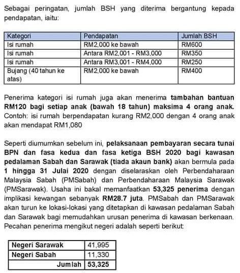 RASMI: Bayaran BSH Fasa 3 Bagi Bujang RM400 (Akhir Julai)