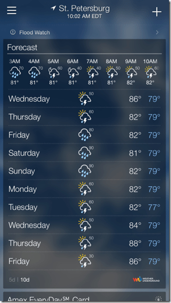 St Pete 10 day weather forecast