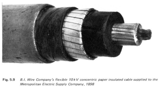 ACW's Insulator Info Book Reference Info History Of