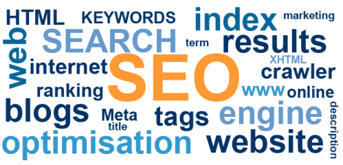 On Page Ranking Factors Affects Google Ranking