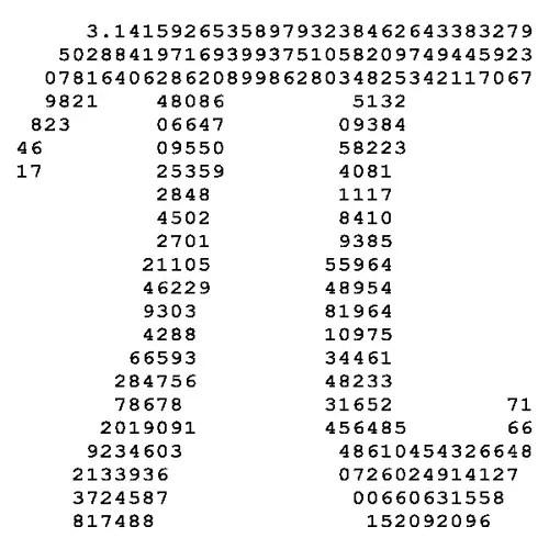 1 Trillion Digits Pi