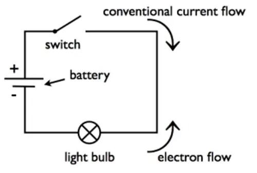 Electricity Circuit Diagram – Intergeorgia Info
