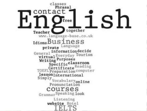 English Language 10 Interesting English Language Facts