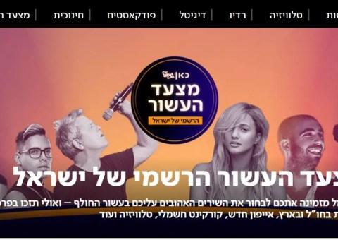 Home of the Israel Hour Radio Podcast — MyIsraeliMusic com